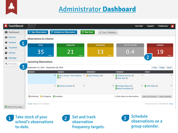 Administrative dashboard