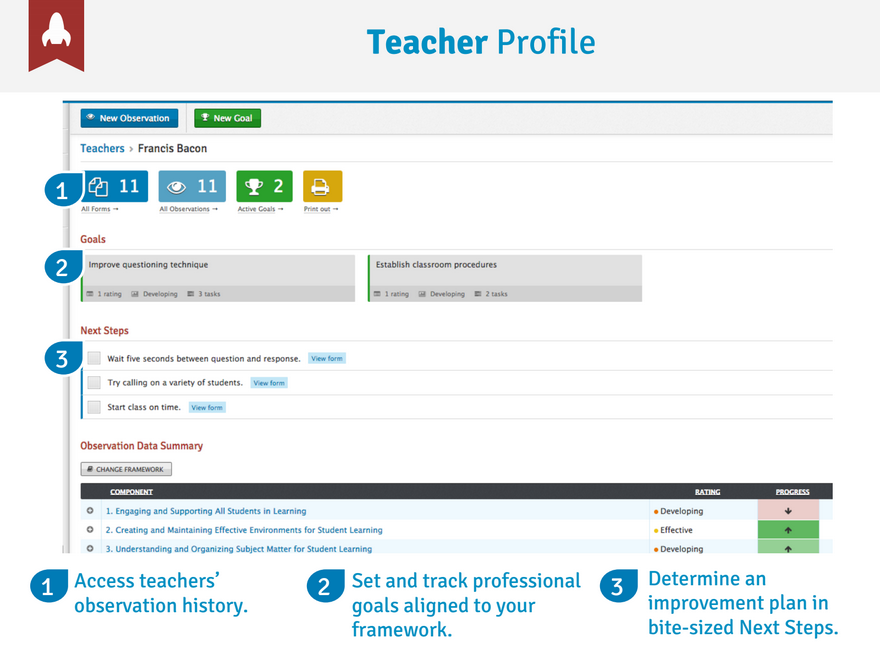 Teacher profile