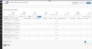 PENTA Construction ERP Software - Customer self-service portal