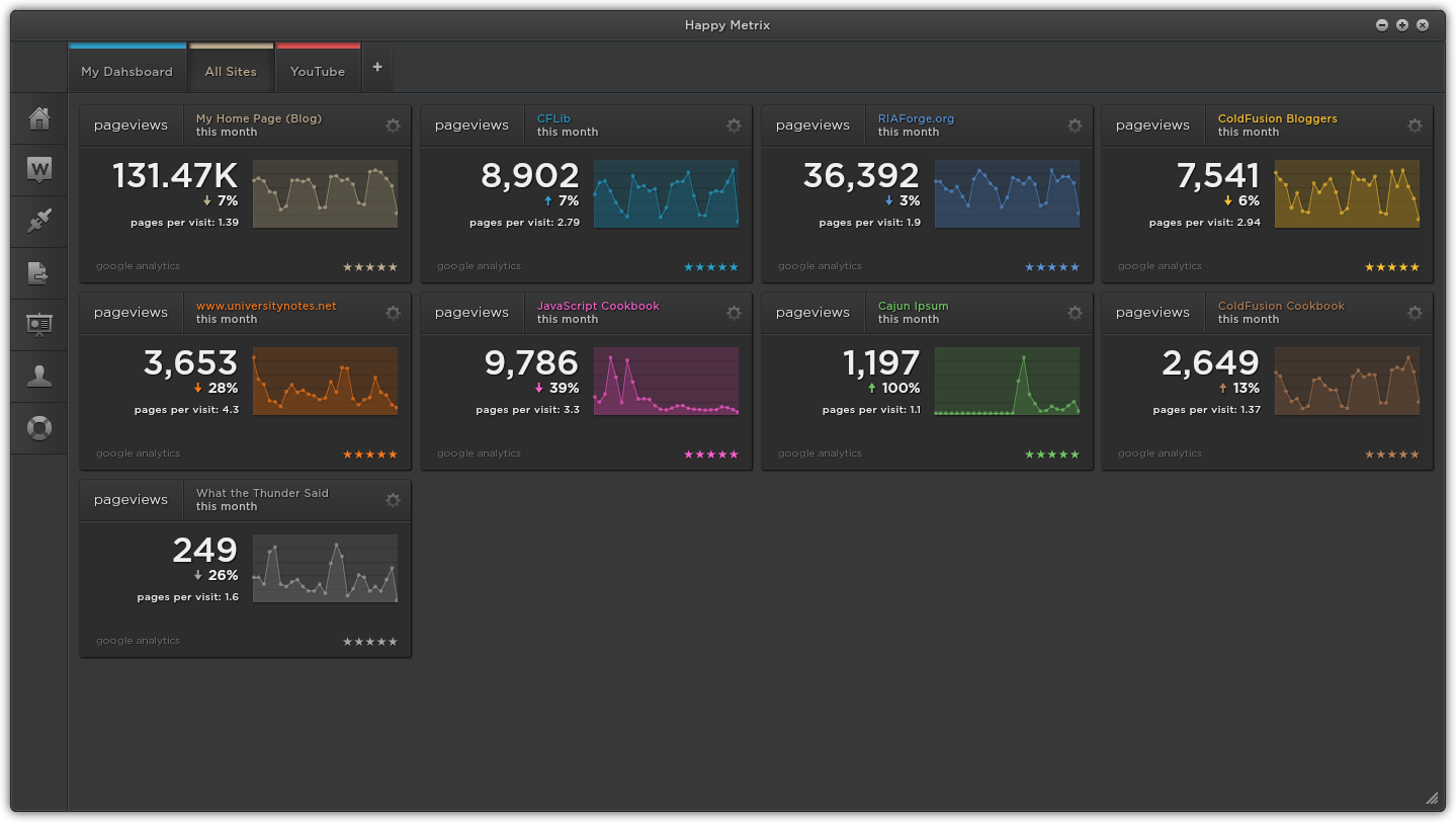 Data widgets