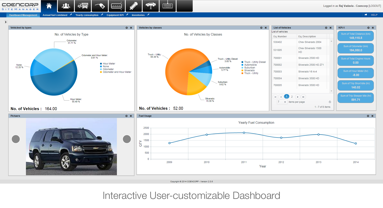 Maintenance dashboard