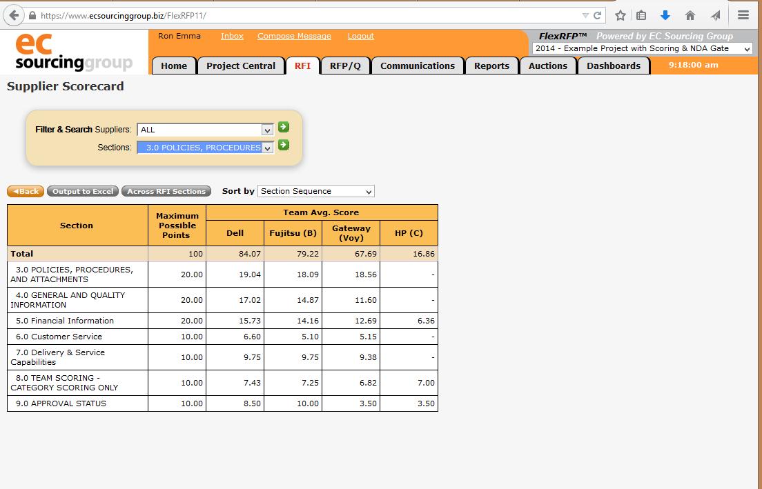 RFI Supplier Scorecard
