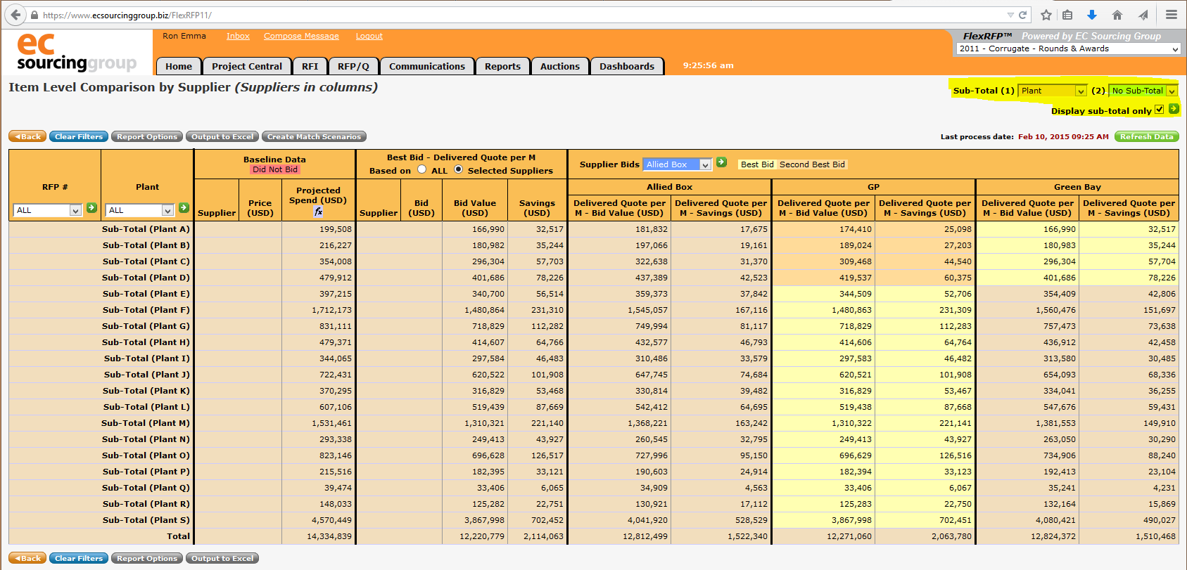 Bid Analysis Report in Subtotal Only View