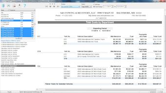 Sample Total Cost Report