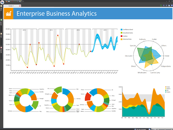 Image result for Board analytics tool