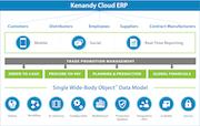 Kenandy Cloud ERP - Kenandy Cloud ERP