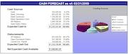 Microsoft Dynamics NAV - KPI