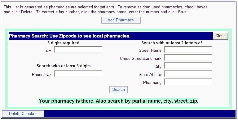 Pharmacy addiction
