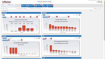 Interactive alerts dashboard