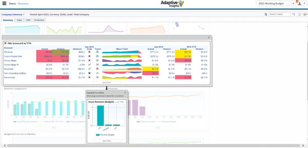 Adaptive Discovery Software - 2019 Reviews, Pricing & Demo