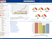 Agiloft - Support manager homepage