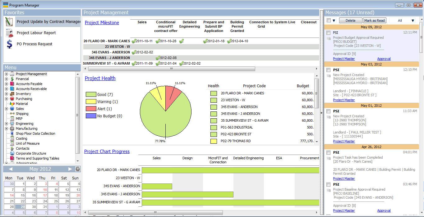 PSI ERP - Dashboard