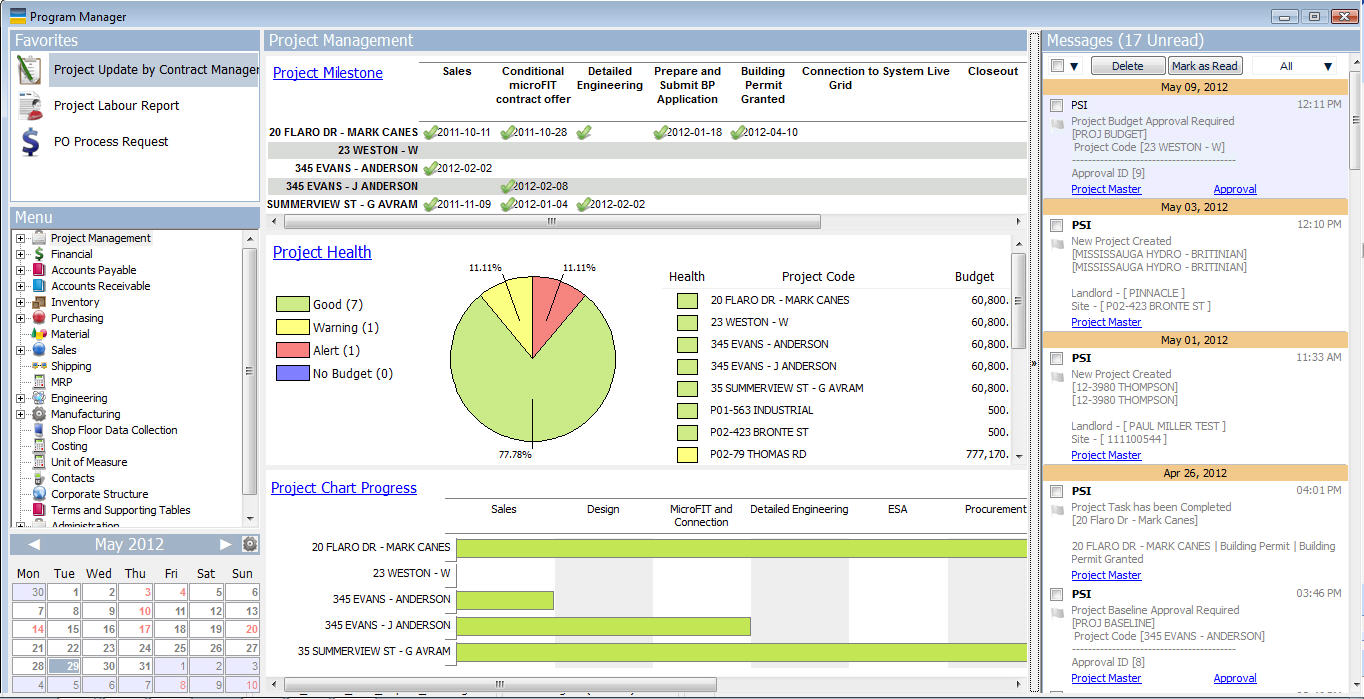 PSI ERP - Dashboard