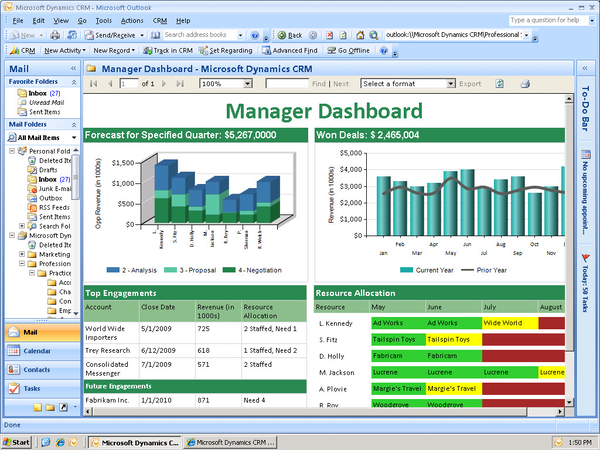 Microsoft Dynamics CRM - Manager dashboard