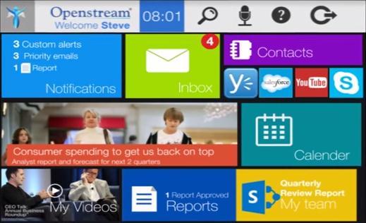 Openstream CRM - Dashboard