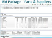 Axxerion Project - Bid packages
