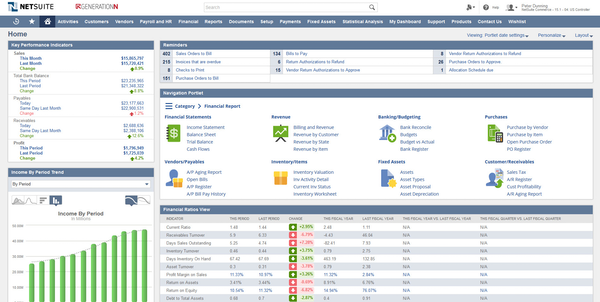 NetSuite Retail Software - 2019 Reviews, Pricing & Demo