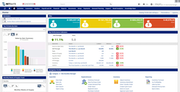 NetSuite - Key Performance Indicators