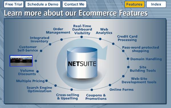NetSuite Ecommerce Showcase