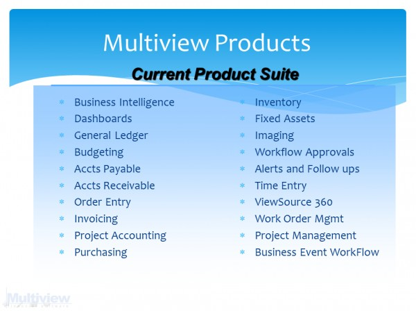 Current product suite