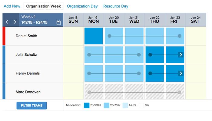 Resource Scheduler
