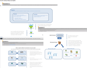 Diagrams for Administrators, Managers, Instructors