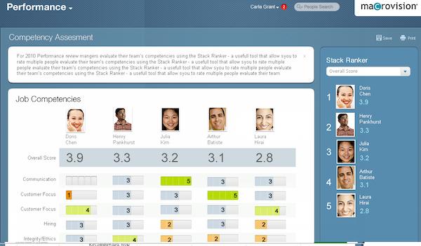 SAP SuccessFactors - Stack ranker