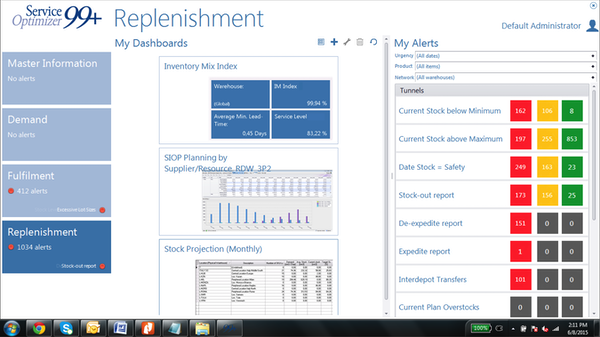 ToolsGroup SO99+ - Planner Dashboard - Access Master Information