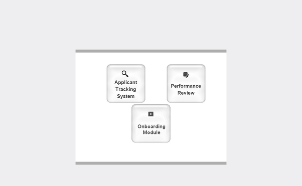Integrated Talent Management Access Page