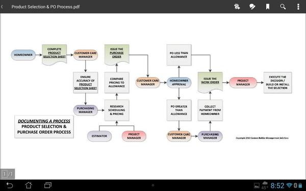 Systemized Flow Charts
