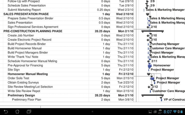 Pre-Loaded CPM Schedule with Assigned Tasks