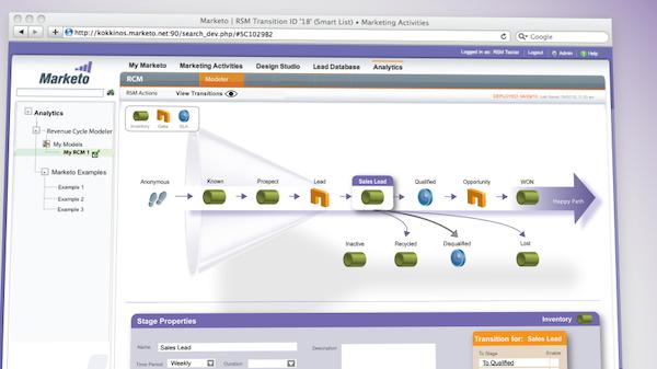 Marketo Engage - Revenue cycle modeling
