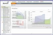Marketo - Analytics