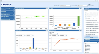Dashboard with Key Performance Indicators, To-Do List, & Global Search