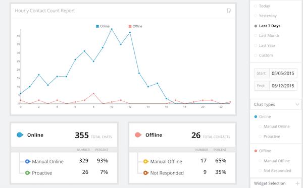 SnapEngage reports screenshot
