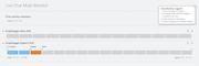 SnapEngage live chat monitor screenshot