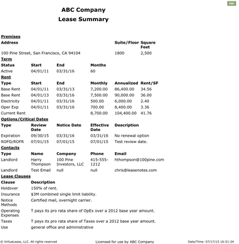 Lease summary report