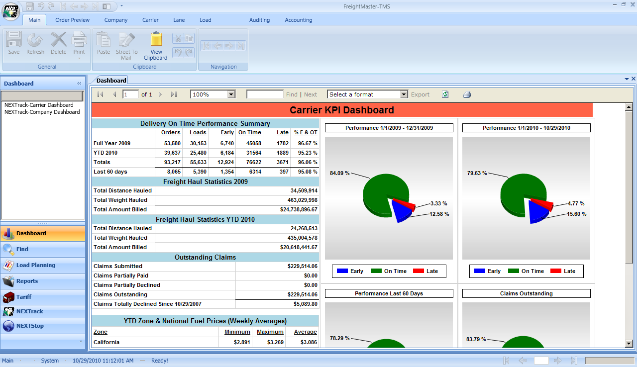 FreightMaster TMS KPI Dashboard