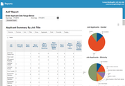 BirdDogHR Talent Management Suite - Report for Compliance and Efficiency