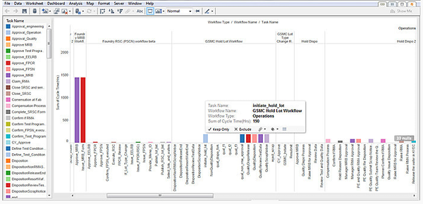 Workflow report