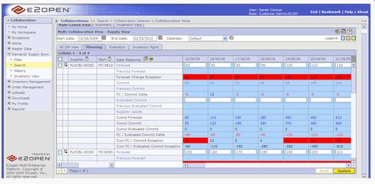 Supply chain planning module