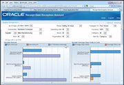 Oracle Advanced Procurement - Spend analytics