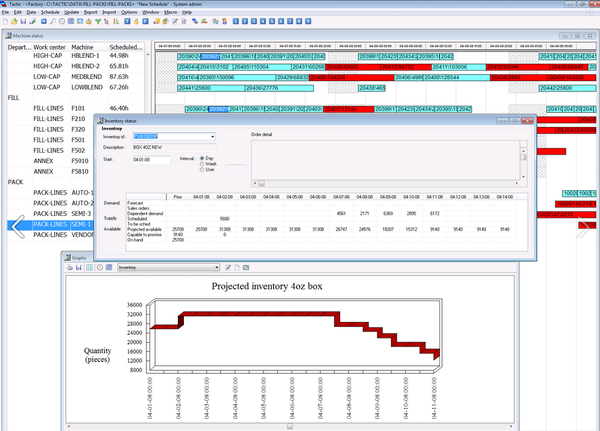 TACTIC Advanced Planning and Scheduling software - Inventory status