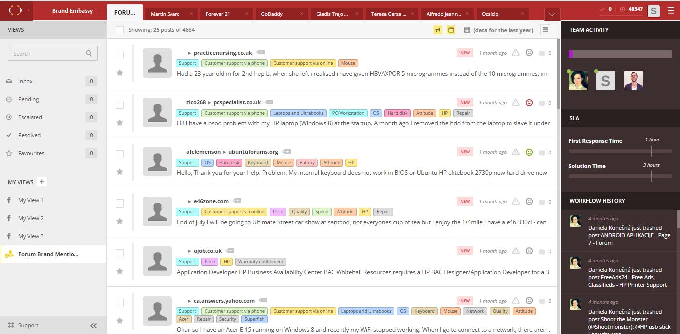 Forum keyword monitoring