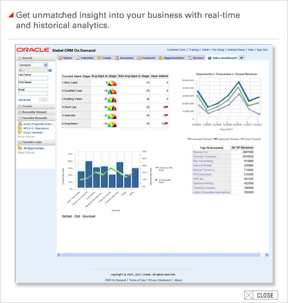 Oracle CRM On Demand - Embedded Real-Time and Historical Analytics