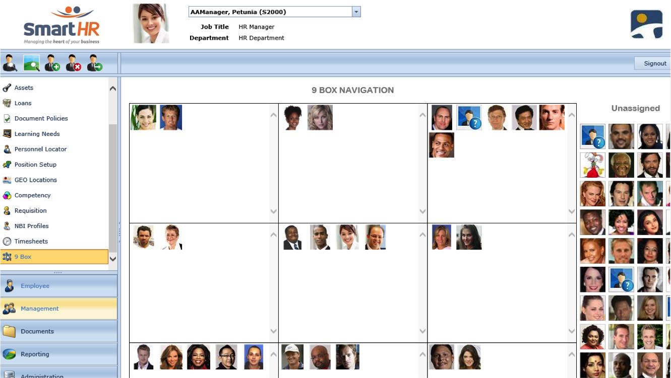 9-Box Talent Grid