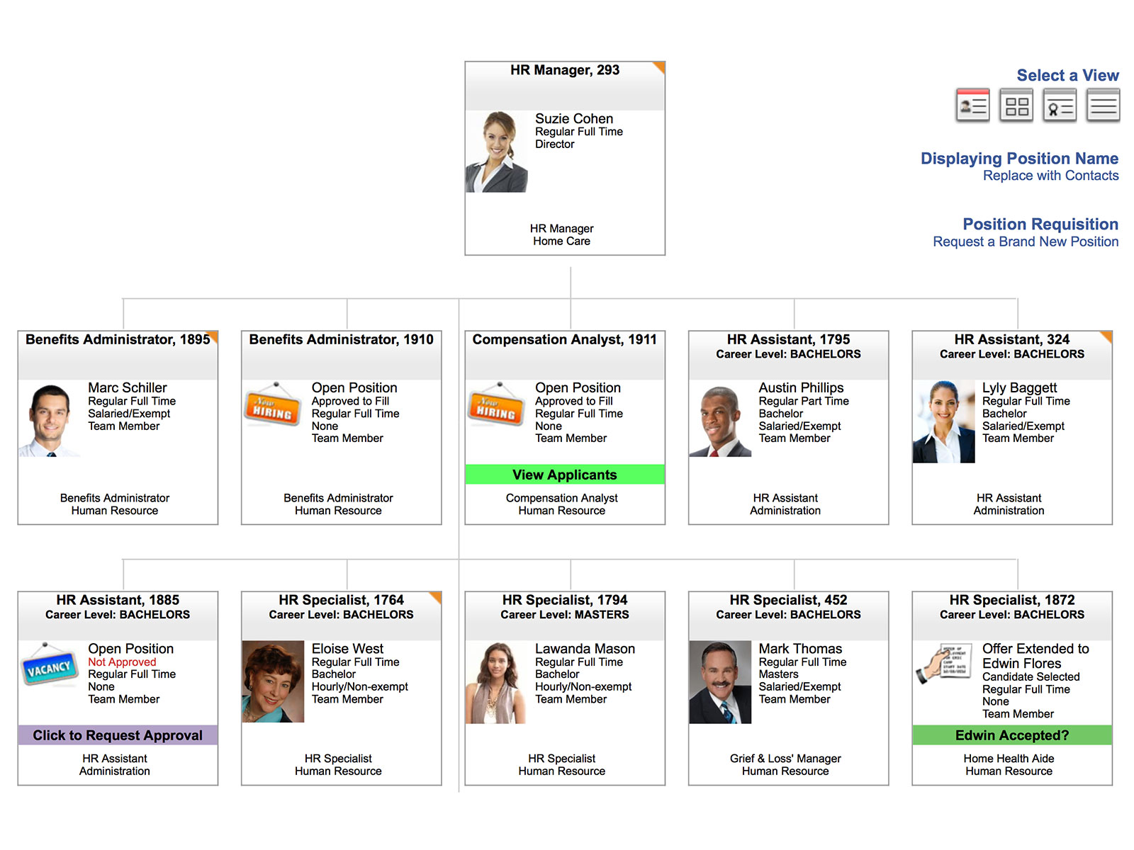 Organizational Chart with Position Control