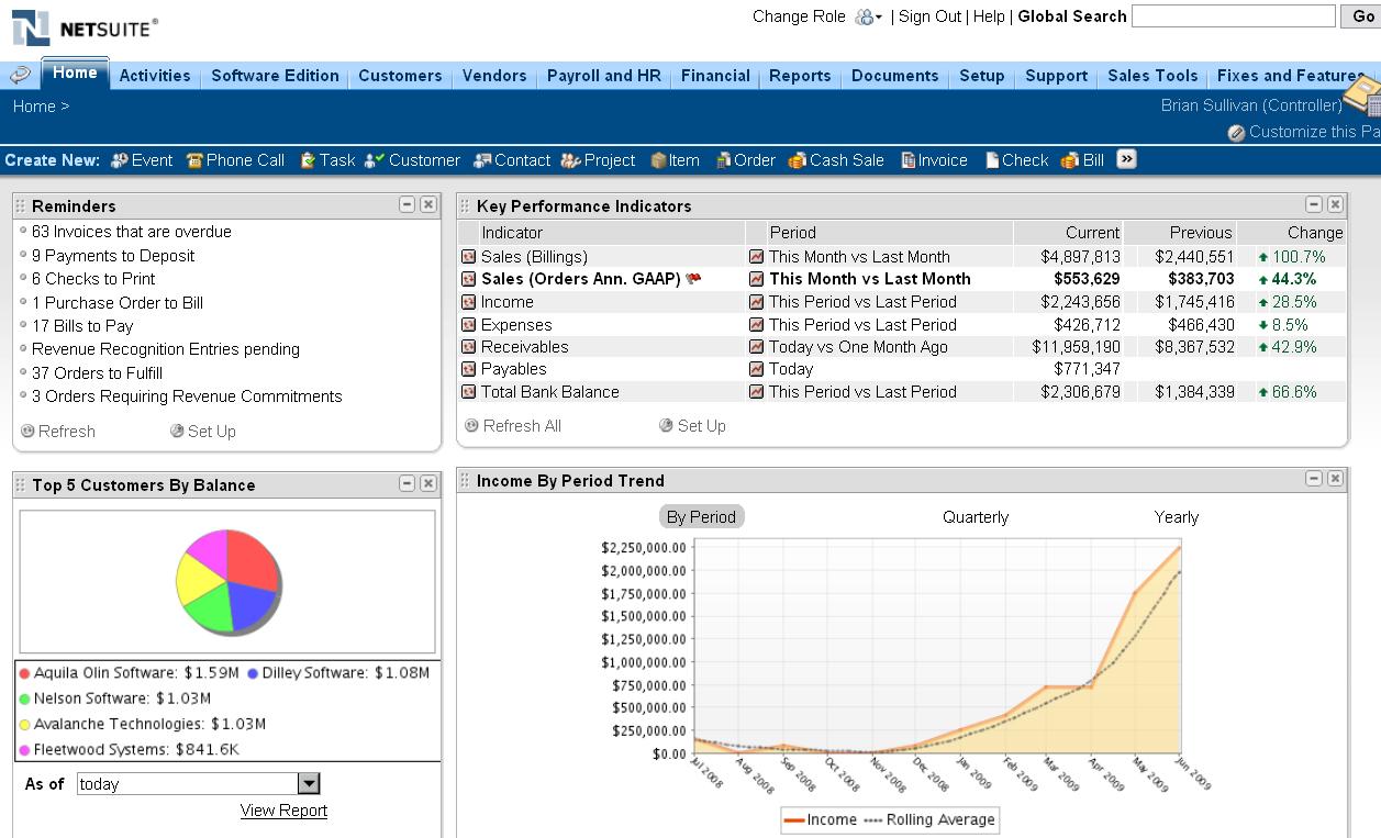 Financials dashboard