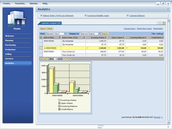 free download of sap fico accounting software