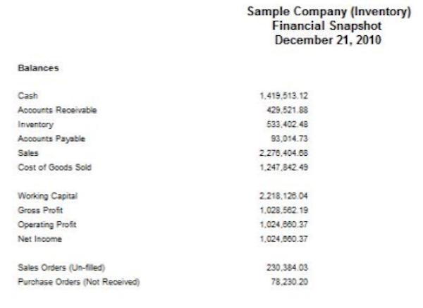Financial snapshot